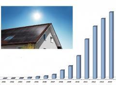 fotovoltaico-cumulativo-europa-2010-2015-titolo